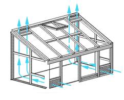 Правильное проектирование зимних садов